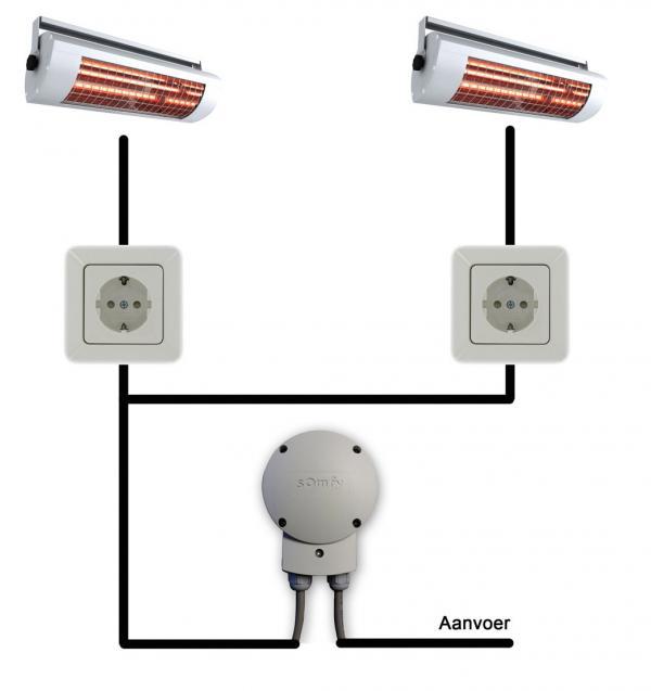 Aansluitschema: infraroodheater met Somfy externe dimmer