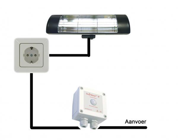 Aansluitschema: Heater op bewegingssensor
