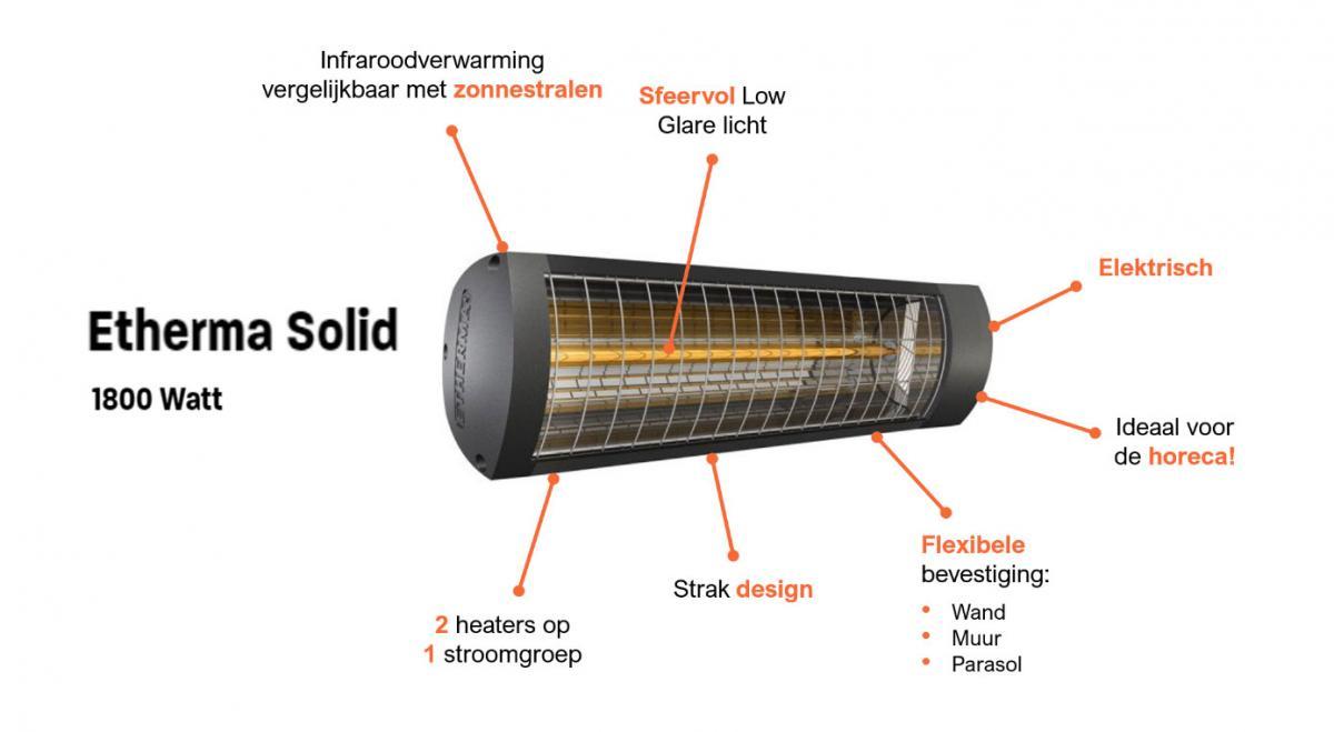 Praktische terrasverwarming voor café, hotel of restaurant